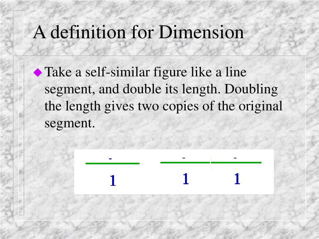 A definition for Dimension