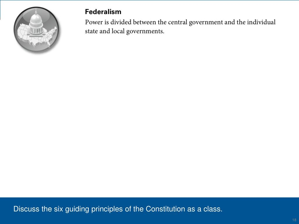 Discuss the six guiding principles of the Constitution as a class.
