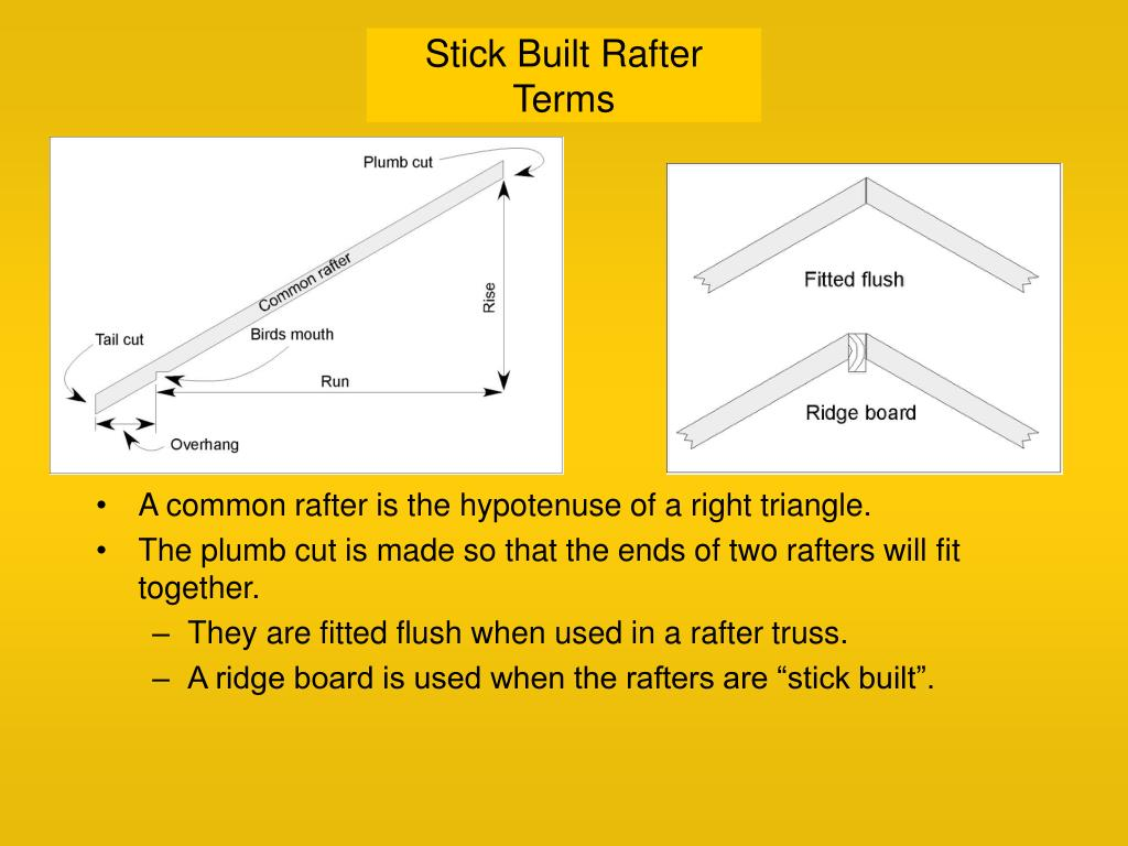 how to use a speed square to cut rafters
