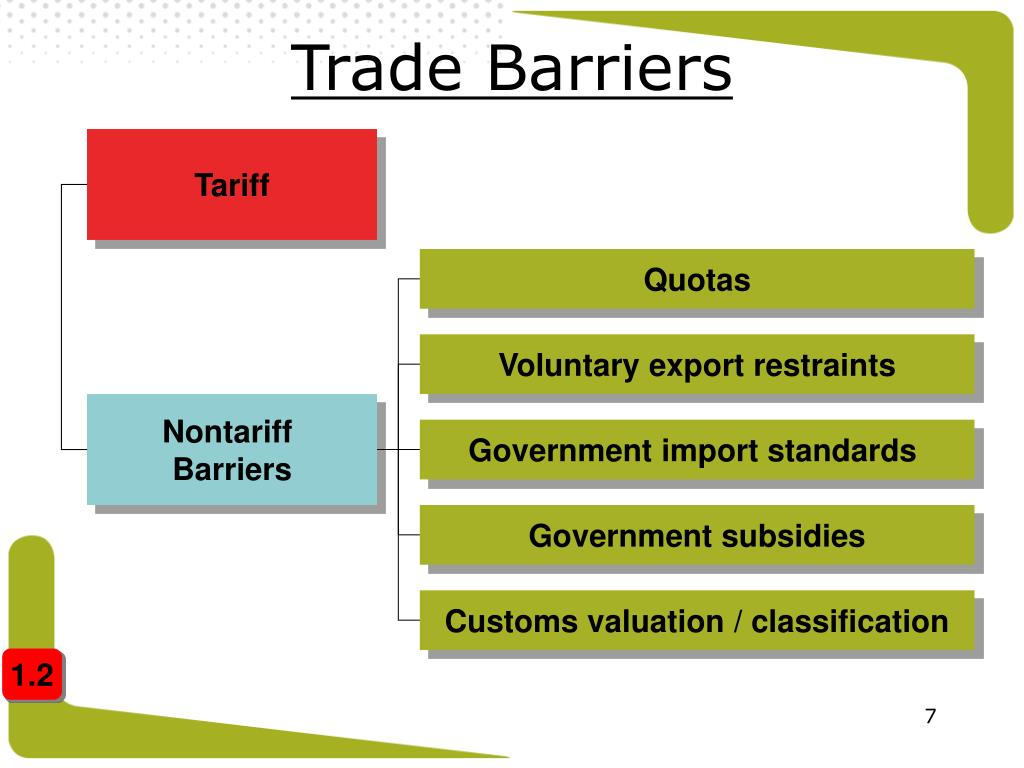 trade barriers essay Quantification of the impact of trade barriers and trade costs on the decision  in  the last essay, i develop a two-step estimator for the gravity equation model that.