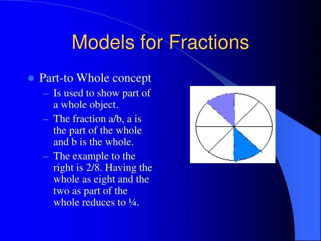 Models for Fractions
