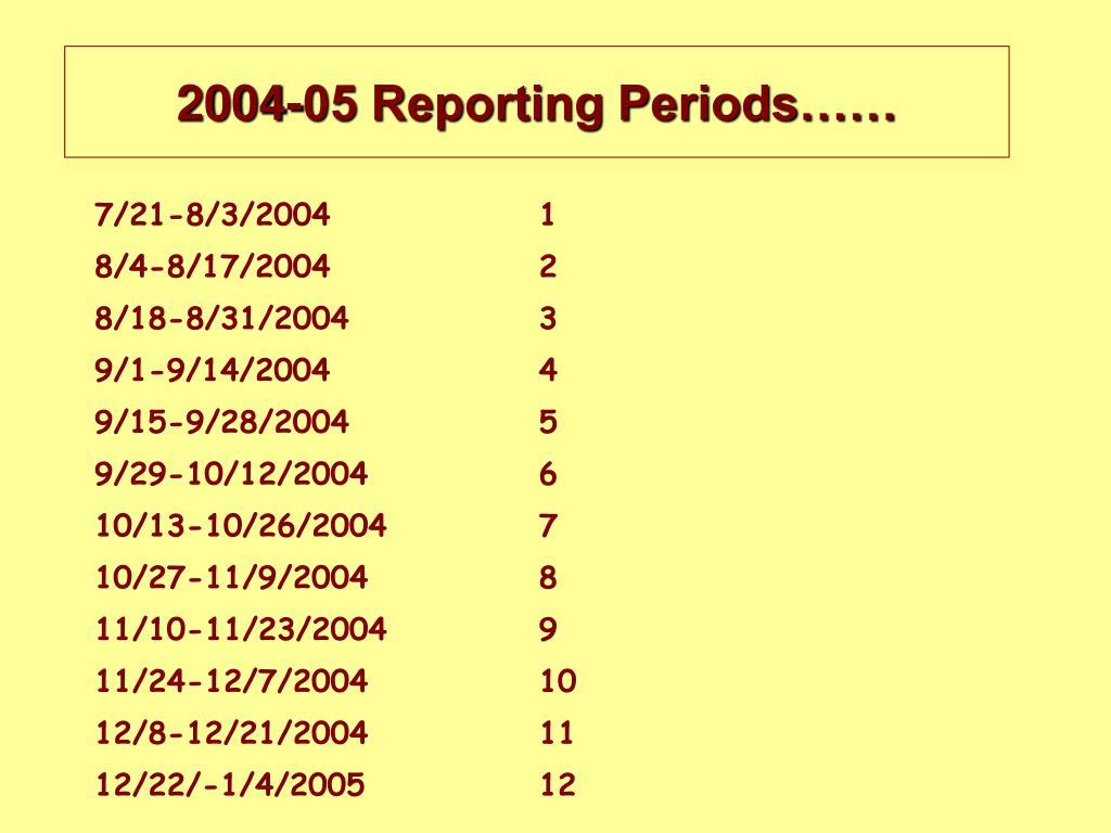 2004-05 Reporting Periods……