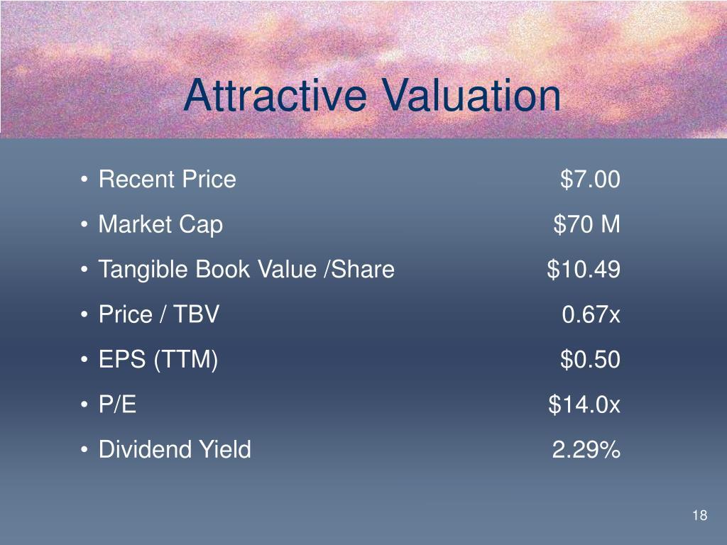 Attractive Valuation