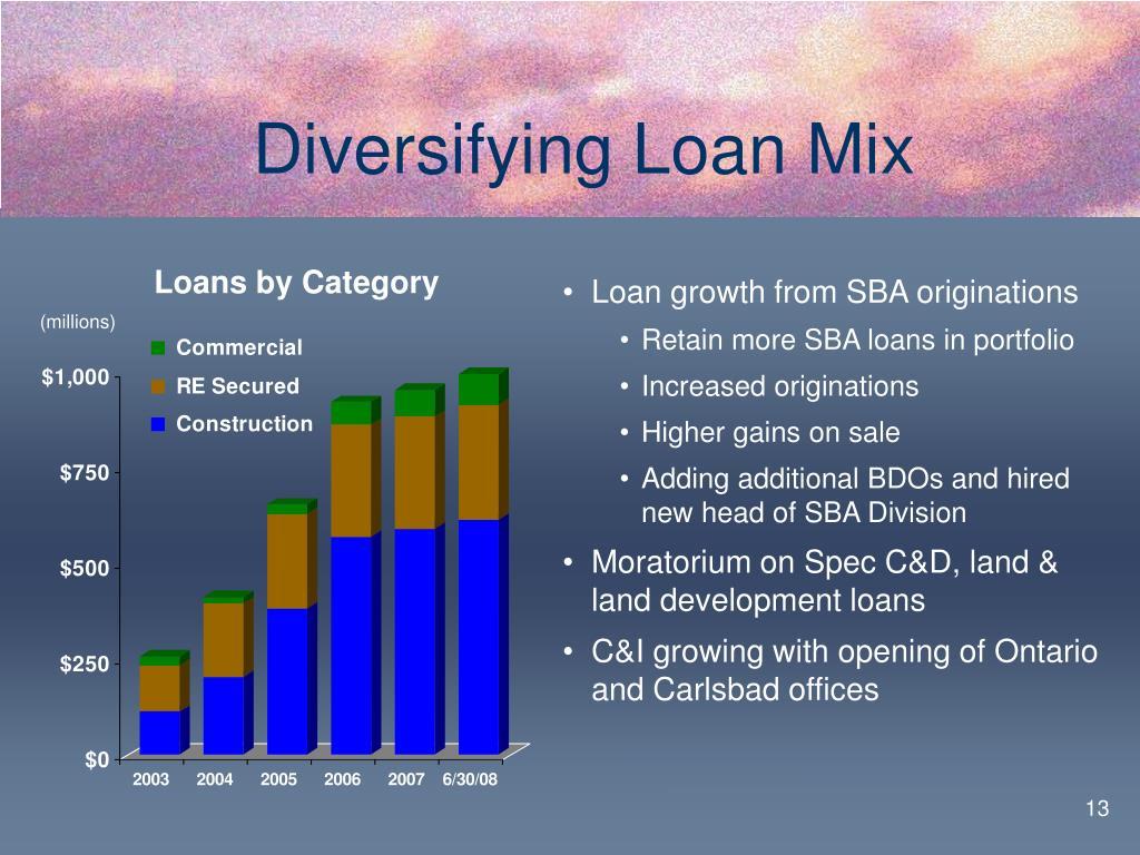 Diversifying Loan Mix