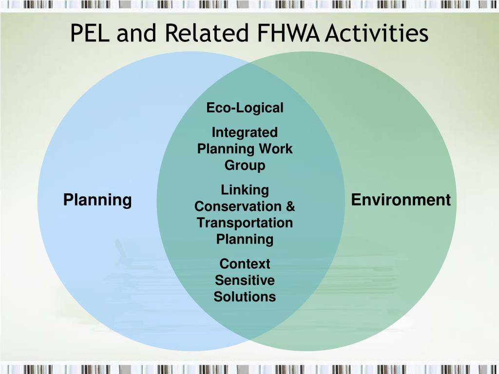 PEL and Related FHWA Activities