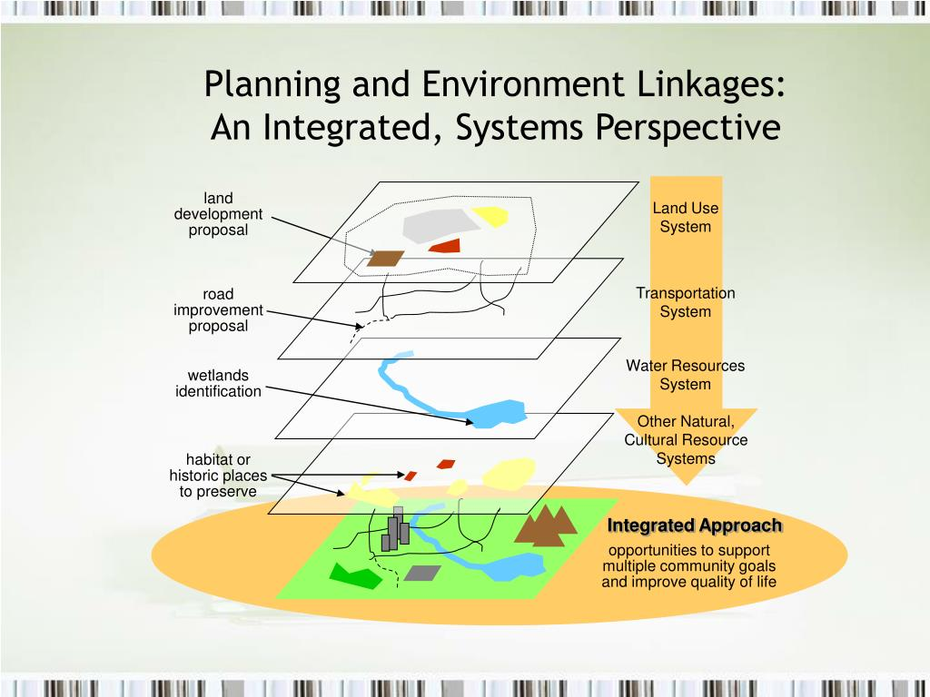 Planning and Environment Linkages: