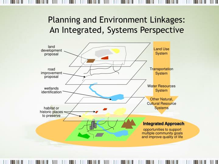 Planning and environment linkages an integrated systems perspective