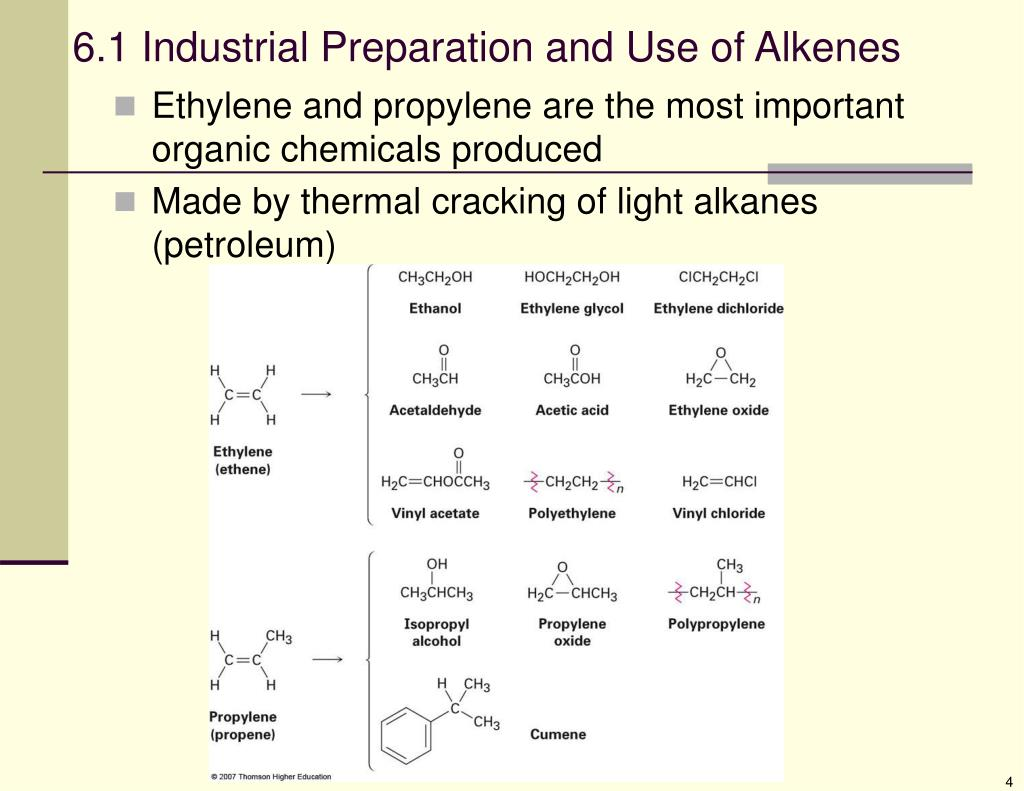 6.1 Industrial Preparation and Use of Alkenes