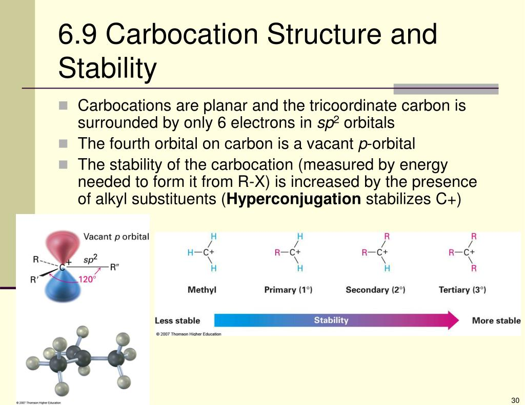6.9 Carbocation Structure and Stability
