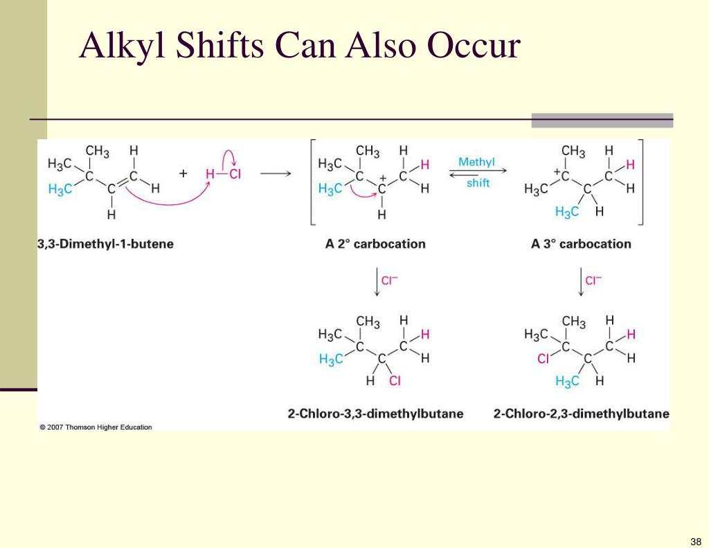 Alkyl Shifts Can Also Occur