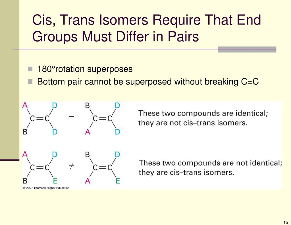 Cis, Trans Isomers Require That End Groups Must Differ in Pairs
