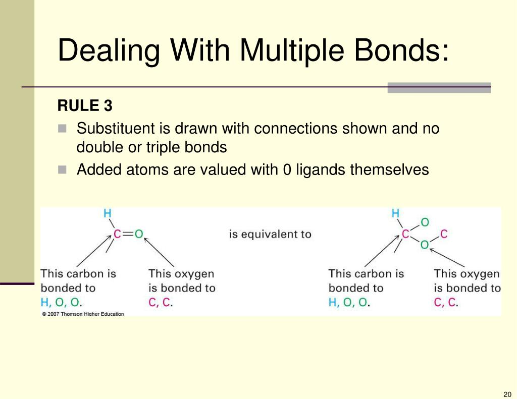 Dealing With Multiple Bonds: