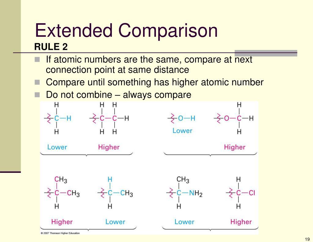 Extended Comparison