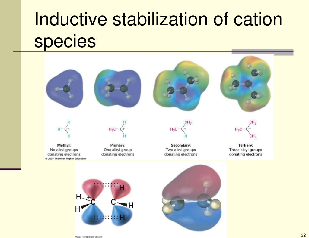 Inductive stabilization of cation species