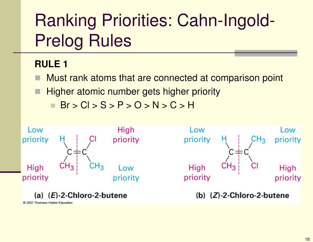 Ranking Priorities: Cahn-Ingold-Prelog Rules