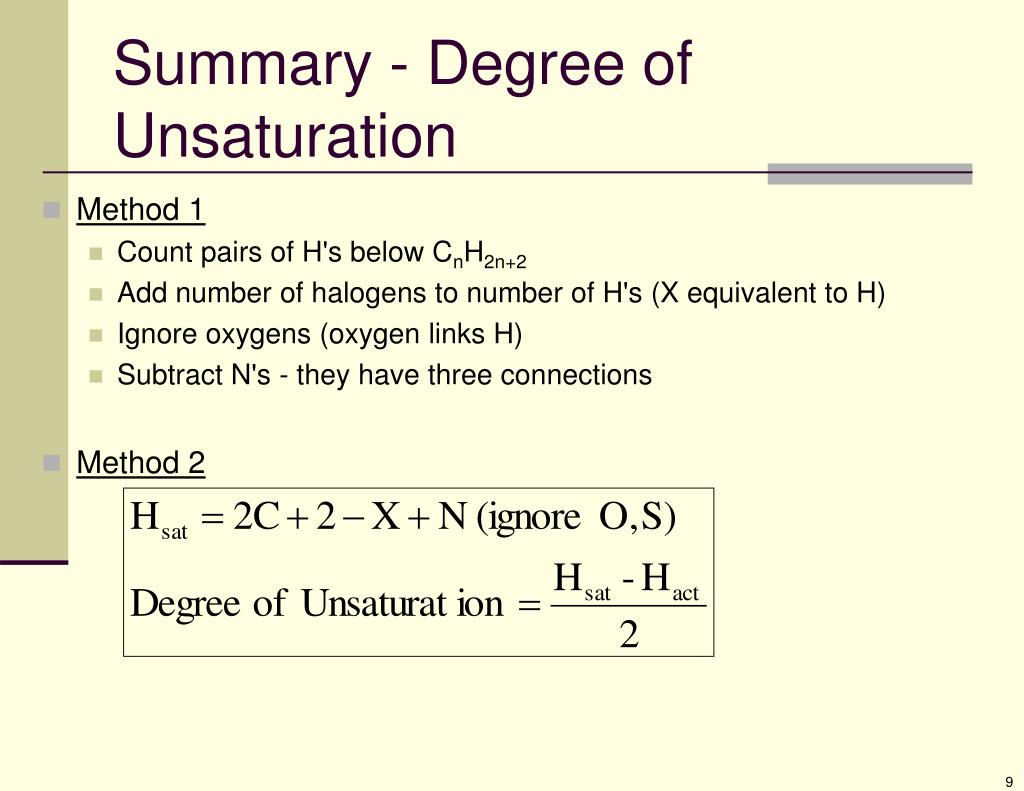 Summary - Degree of Unsaturation