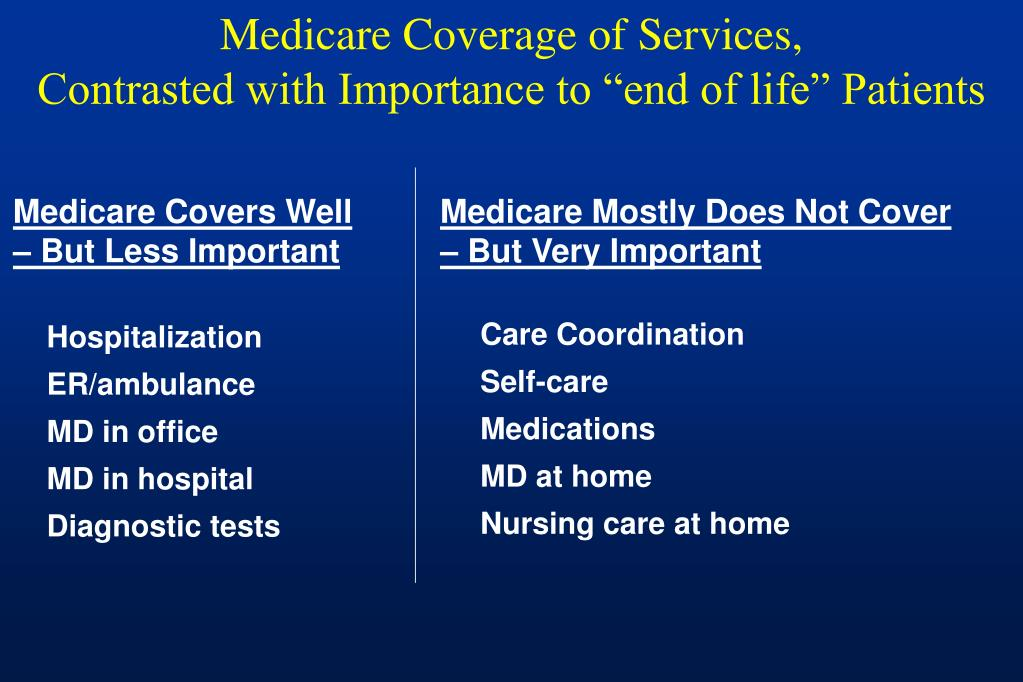 Medicare Coverage of Services,