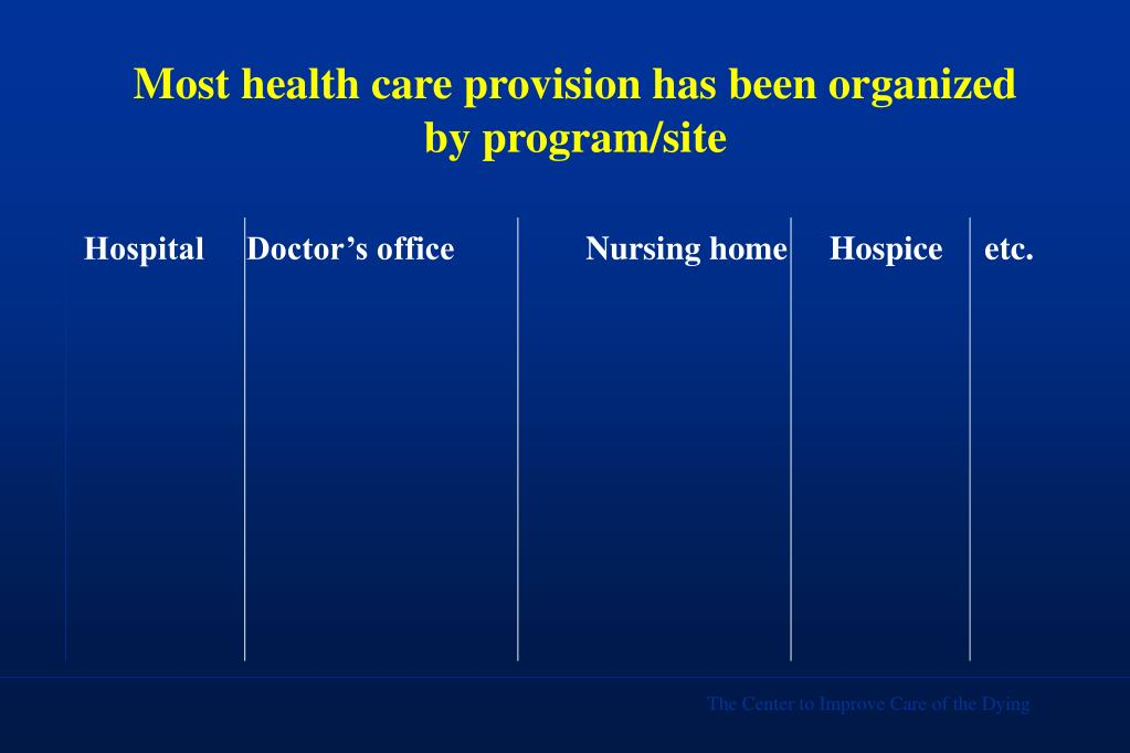 Most health care provision has been organized