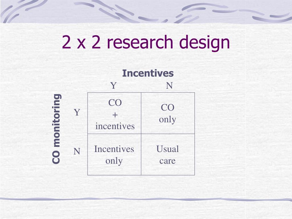 2 x 2 research design