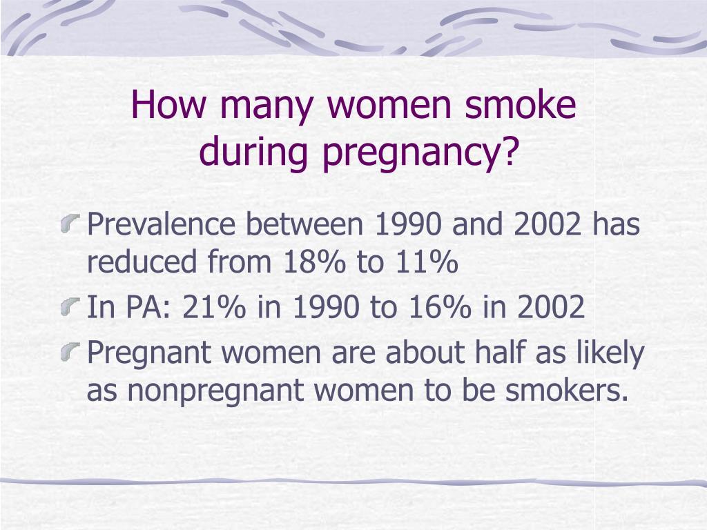 How many women smoke