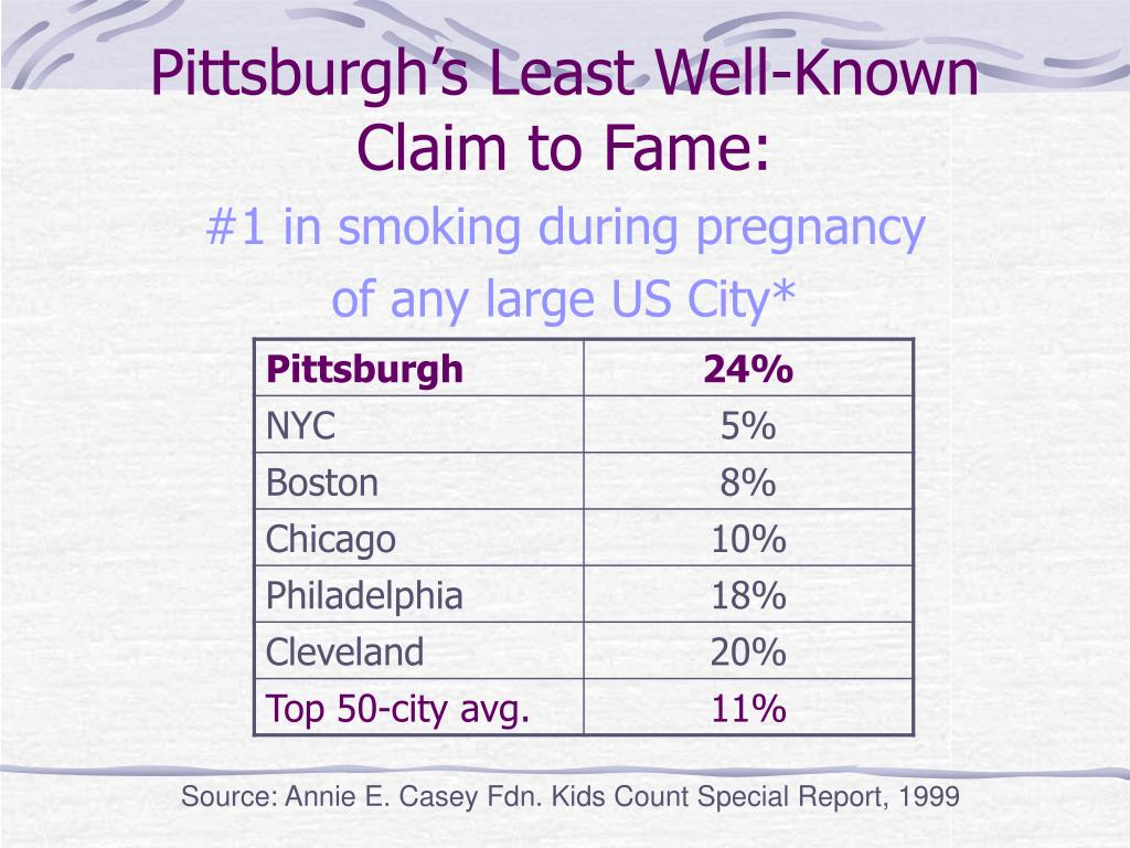 Pittsburgh's Least Well-Known Claim to Fame: