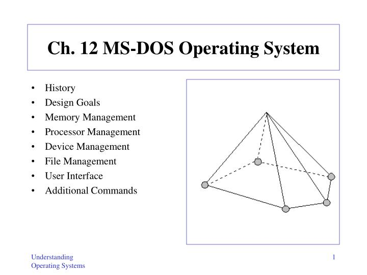 Ch 12 ms dos operating system