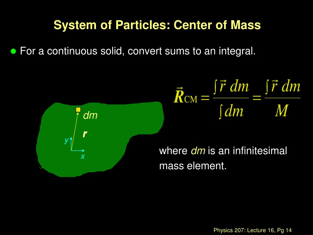 System of Particles: Center of Mass