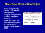 share price effect of new project