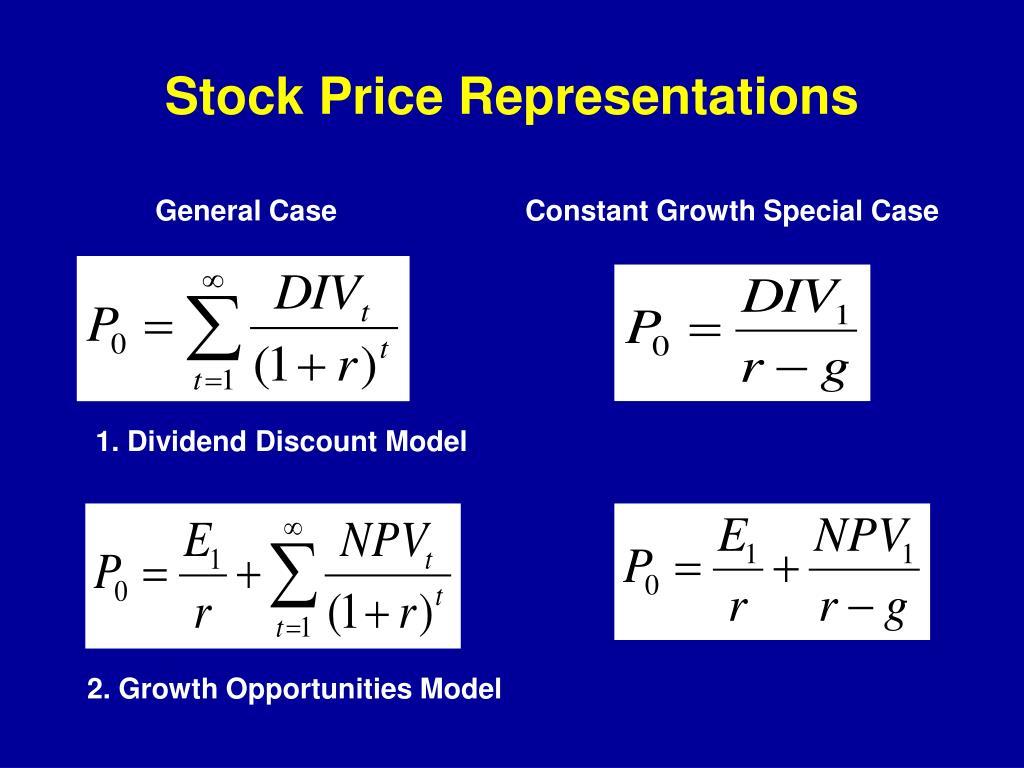 Stock Price Representations