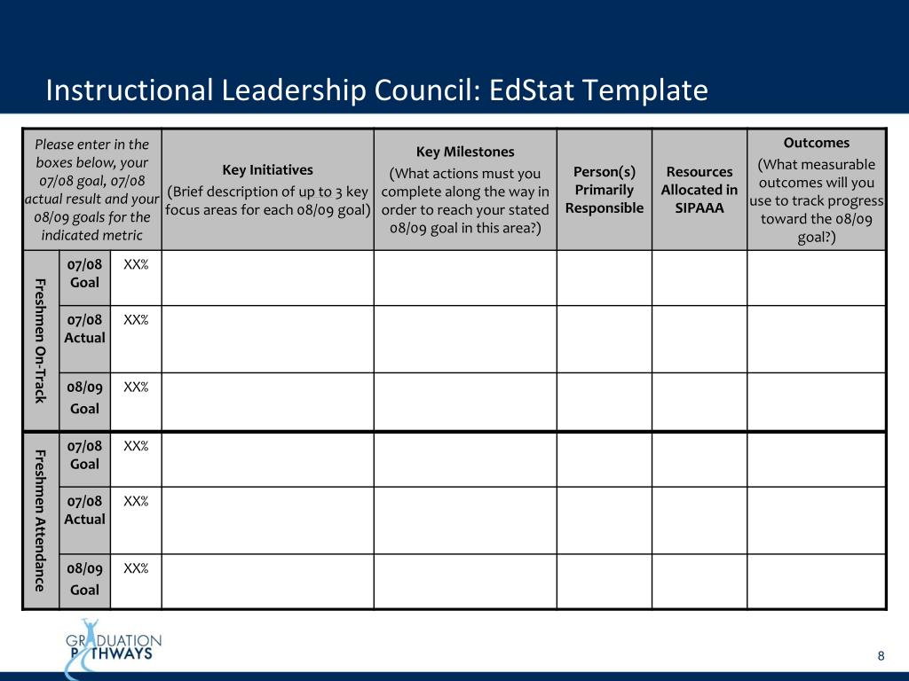 Instructional Leadership Council: EdStat Template