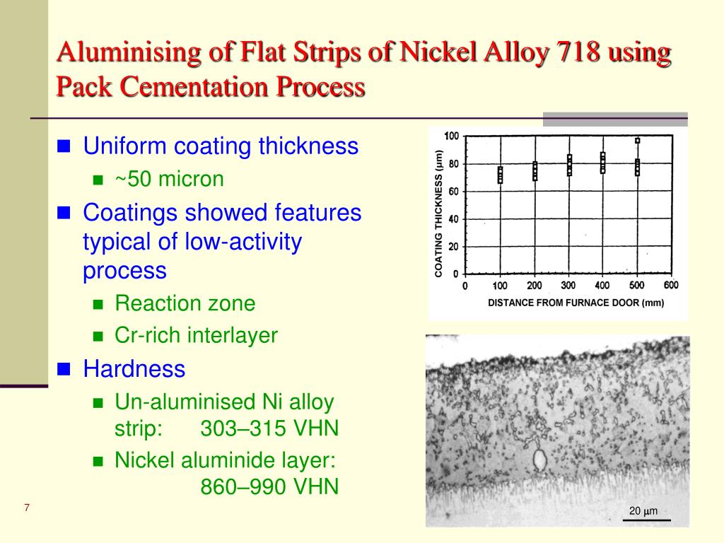 Aluminising of Flat Strips of Nickel Alloy 718 using Pack Cementation Process