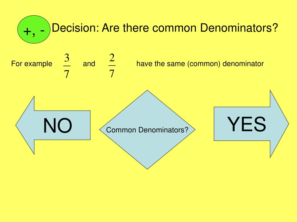 Decision: Are there common Denominators?