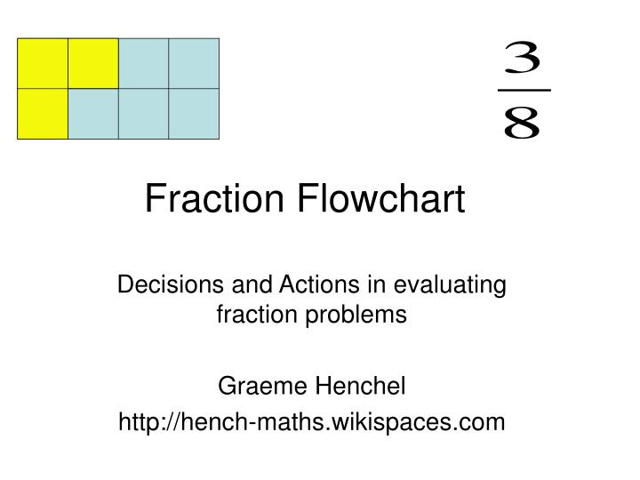 Fraction flowchart l.jpg