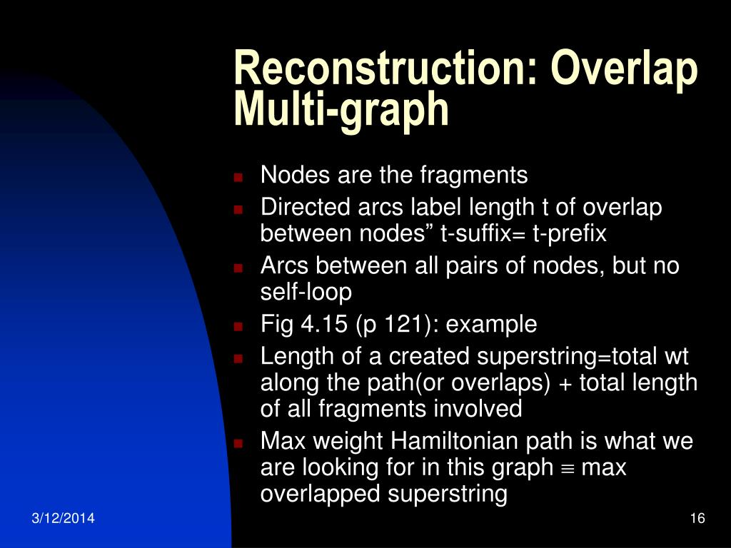 Reconstruction: Overlap Multi-graph
