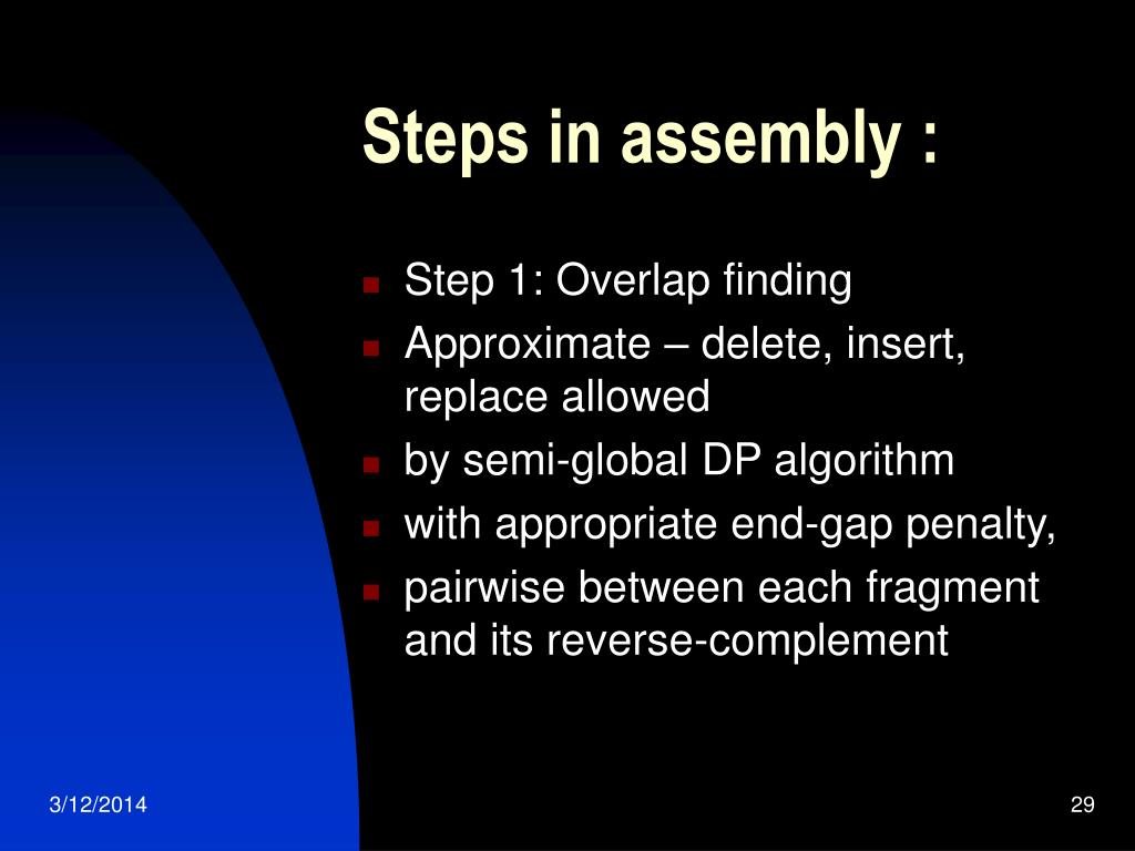 Steps in assembly :