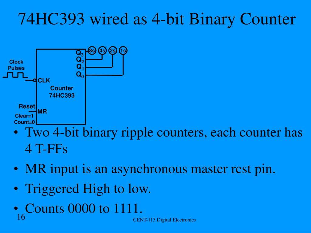 74HC393 wired as 4-bit Binary Counter