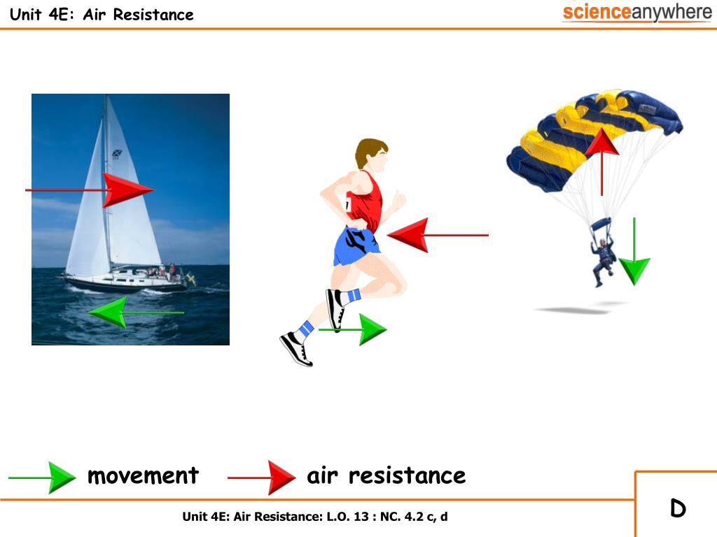Unit 4E: Air Resistance