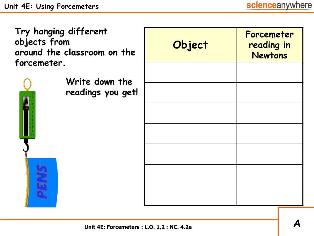 Unit 4E: Using Forcemeters