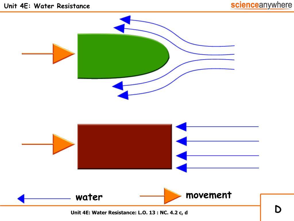 Unit 4E: Water Resistance
