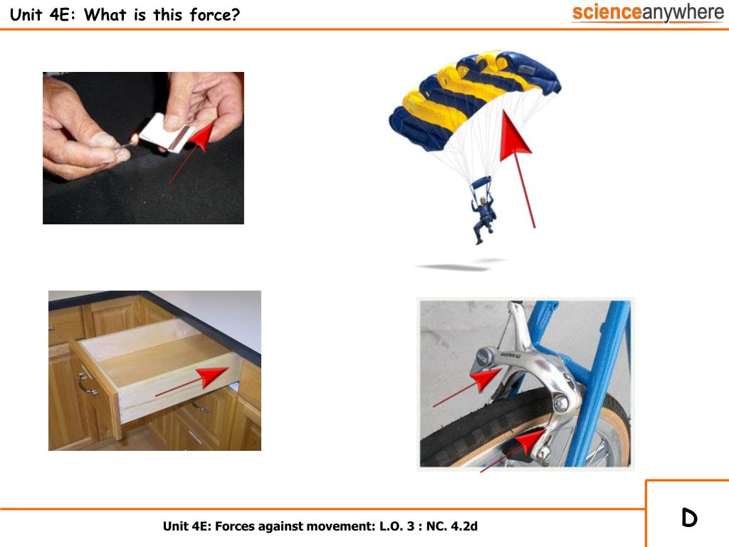 Unit 4E: What is this force?