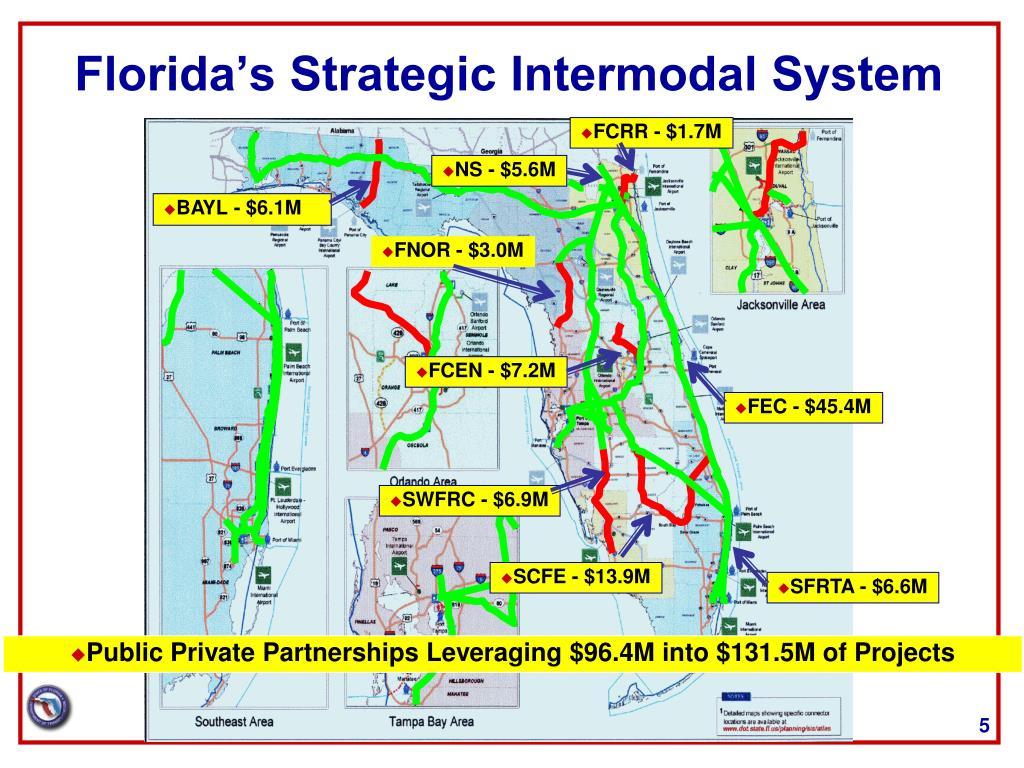 Florida's Strategic Intermodal System