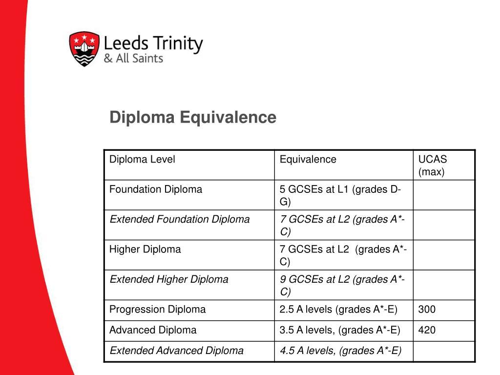 Diploma Equivalence