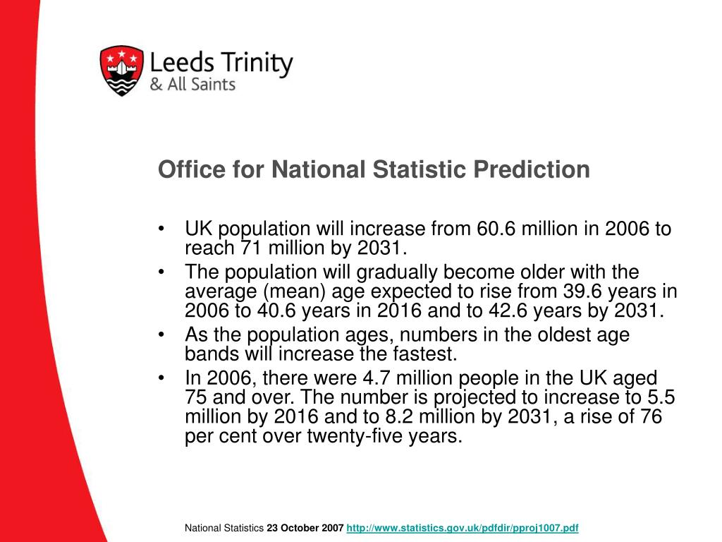 Office for National Statistic Prediction