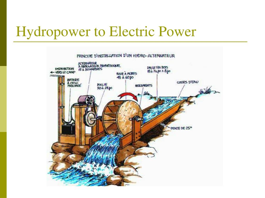 Ppt Micro Hydroelectric Power Plant With Chain Turbine