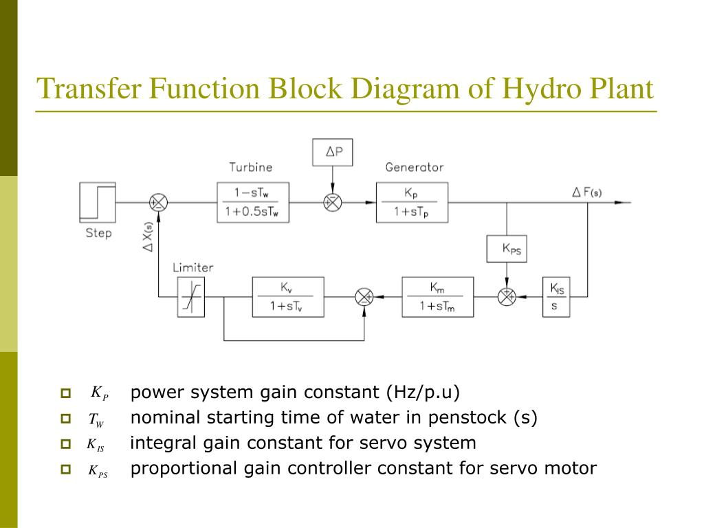 ppt - micro hydroelectric power plant with chain turbine ... function block diagram for ils