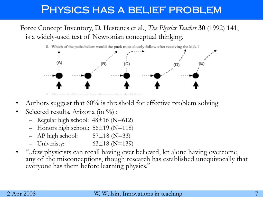 Physics has a belief problem