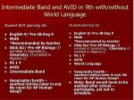 intermediate band and avid in 9th with without world language