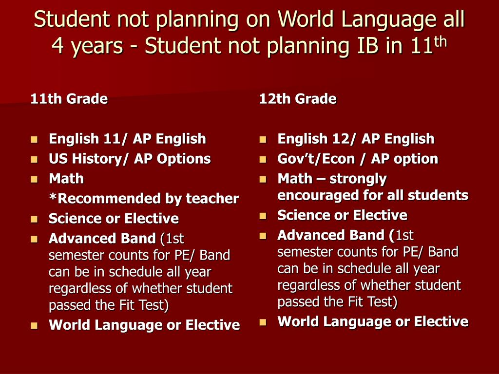 Student not planning on World Language all 4 years - Student not planning IB in 11
