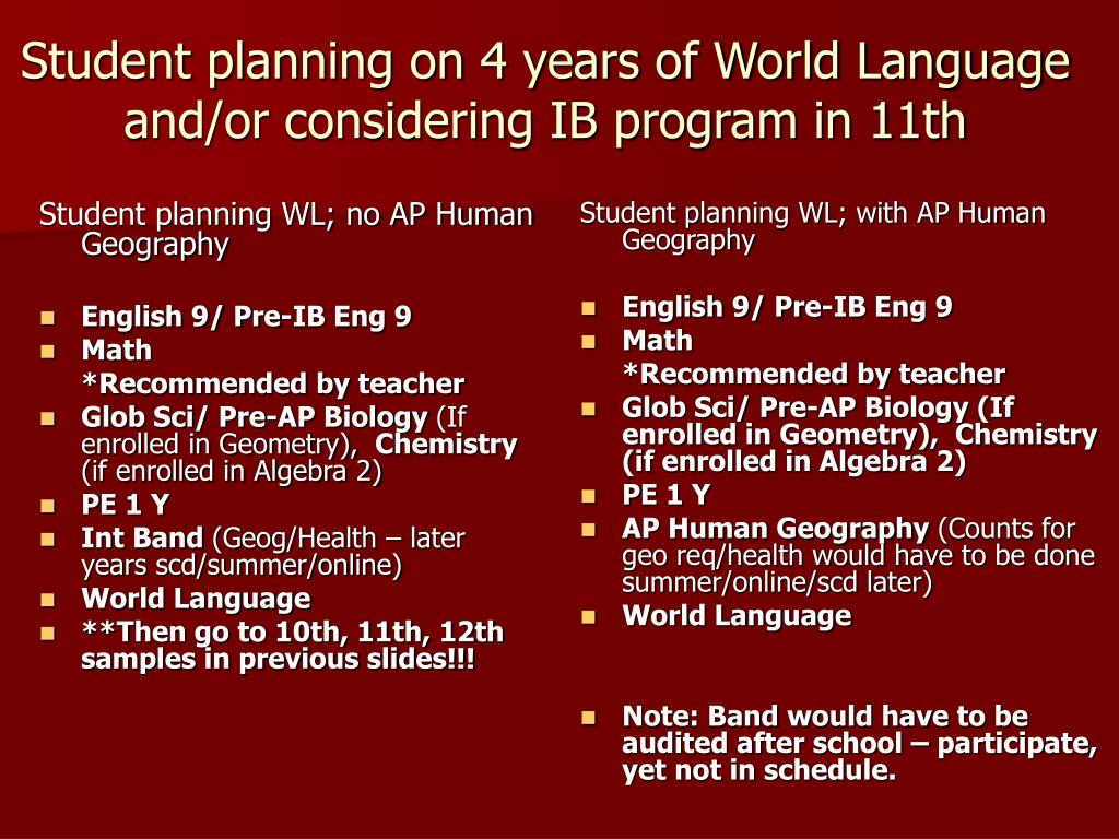 Student planning WL; no AP Human Geography