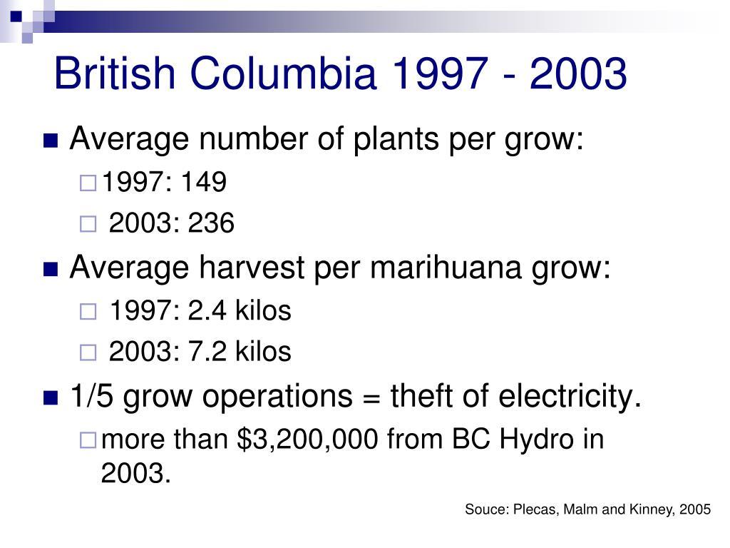 British Columbia 1997 - 2003